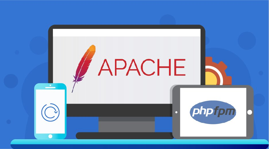 Apache Web Server for High Load and Performance using PHP