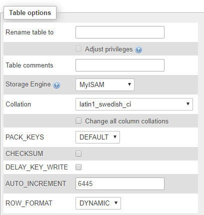 Table Options in PHPMyAdmin