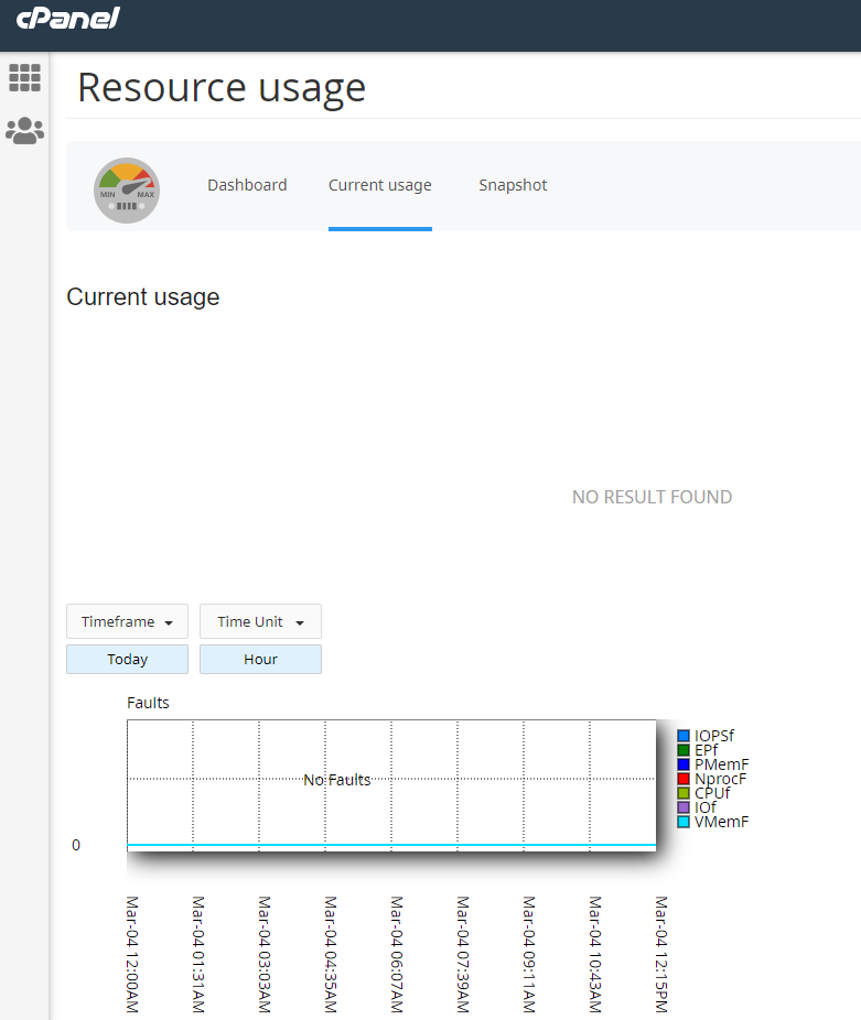 Resource usage view in cPanel