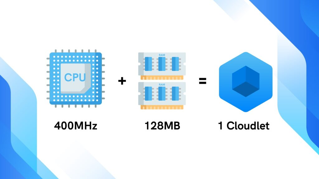 what-is-a-cloudlet-used-by-ukhost4u-cloud-solutions